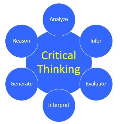 Critical-Thinking-Skills